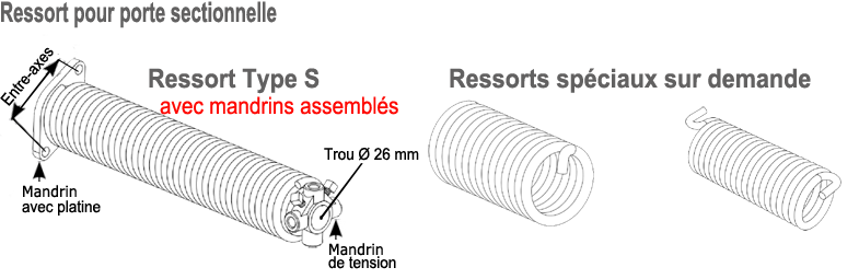 Ressort Garage